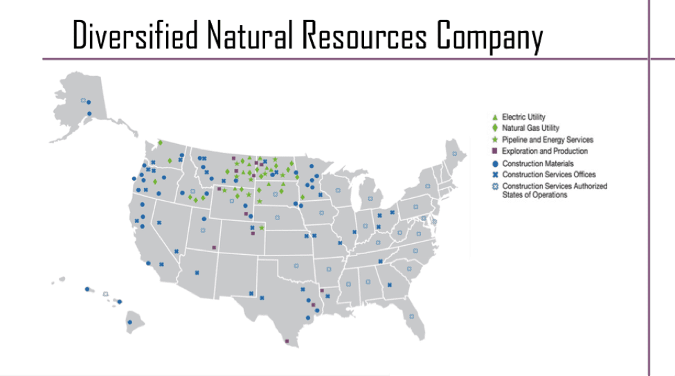 MDU Diversified Natural Resources Company